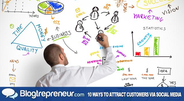 10 Ways to Attract the Perfect Customer via Social Media