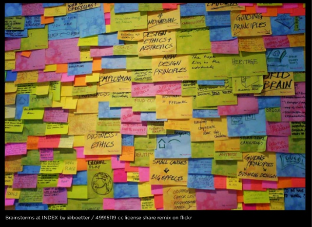 Create Successful Websites - Brainstorming