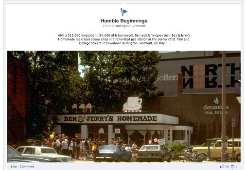 Milestones on Facebook Page
