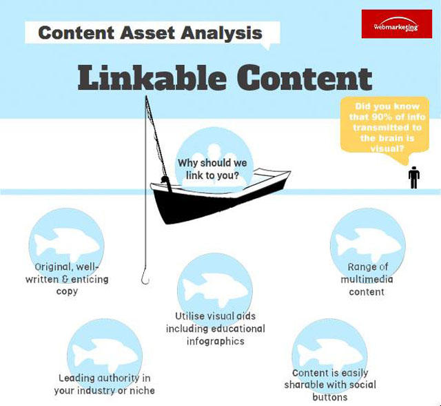 Linkable Content