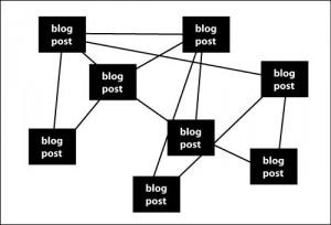 quality-links
