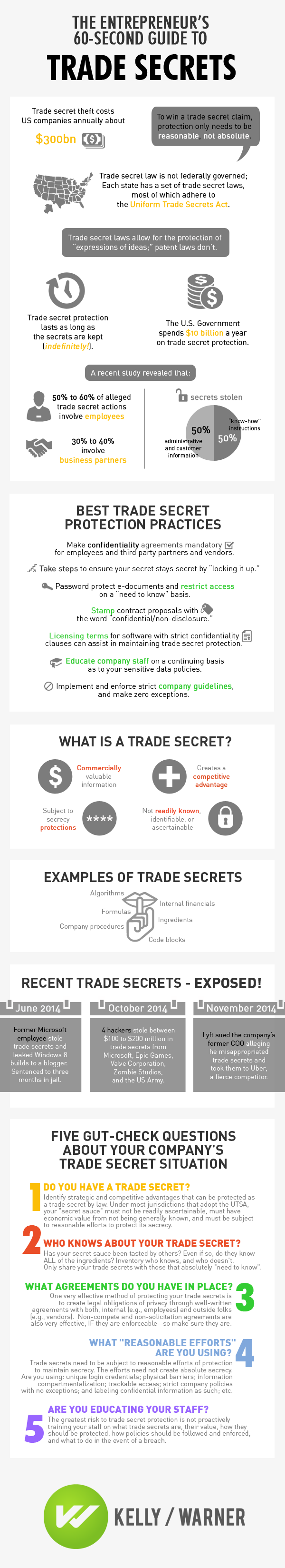 Guide To Trade Secret Law