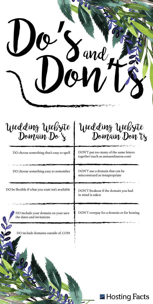 how to choose a domain for a wedding website