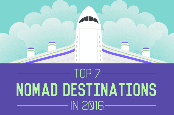 Top 7 NoMad Destinations in 2016