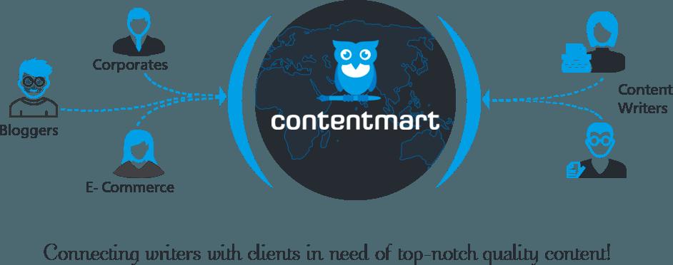 contentmart2