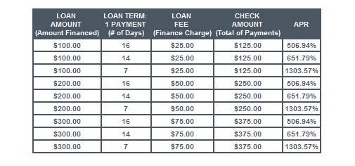 Advance cash credit singapore image 10